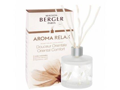 Maison Berger Paris – Aroma Relax aroma difuzér Sladký Orient 180 ml