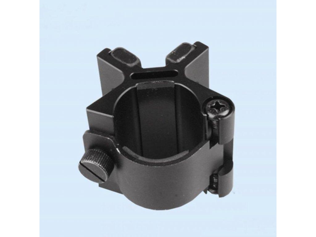 Tryx -  Magnetická montáž TRYX 11001 na svietidlo - na zbraň