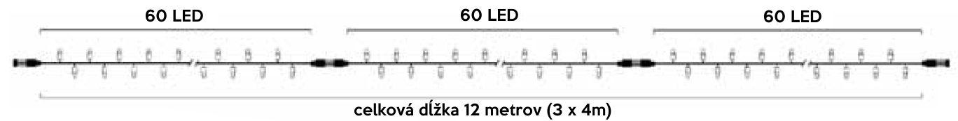 svetelna-retaz-12m-180-led-ip44