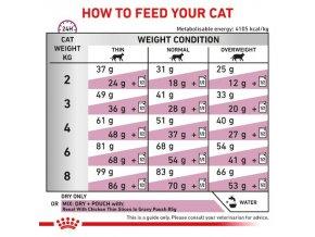 renal select feline dry