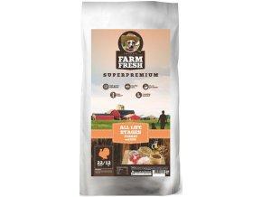 Farm fresh turkey