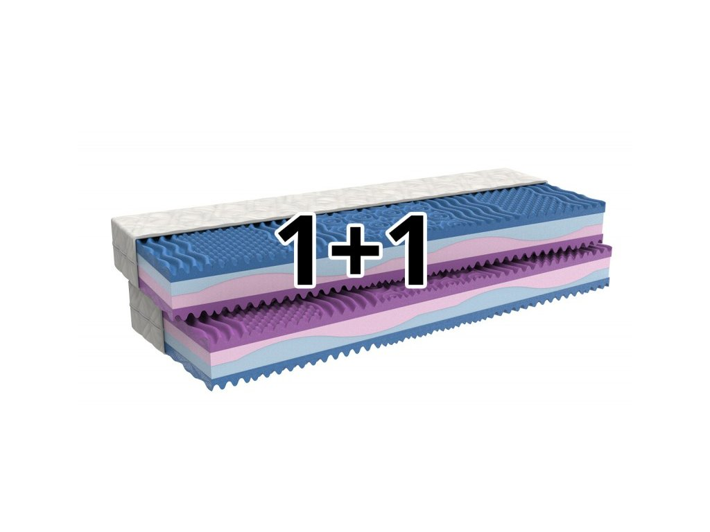 Eukalyptové matrace 1+1 DAFNÉ