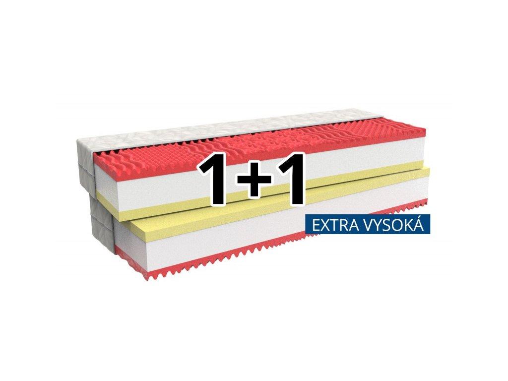 Ortopedická matrace 1+1 MEMORY COMFORT EXTRA