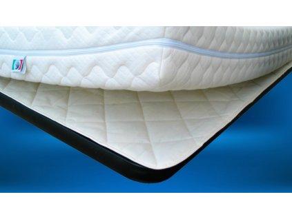 podlozka pod matrac