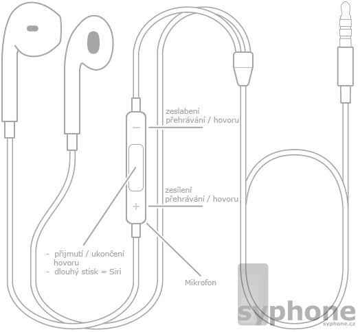 apple_EarPods_lightning_popis