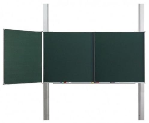 Školní tabule - rozdíly a typy