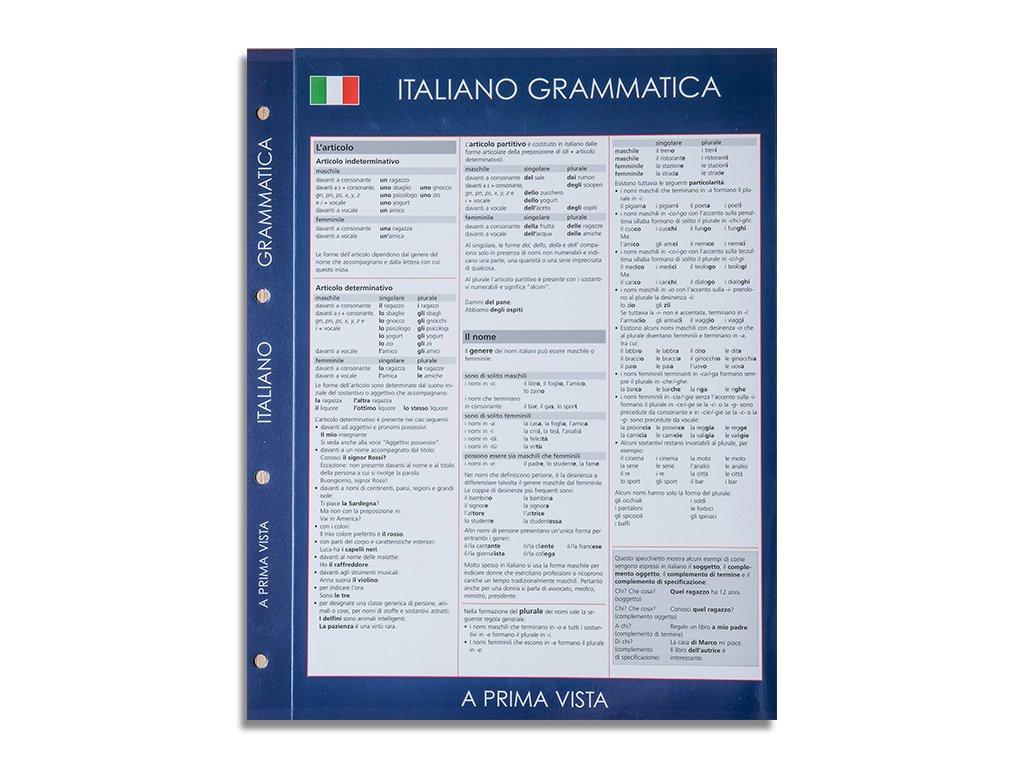Gramatica v kocke