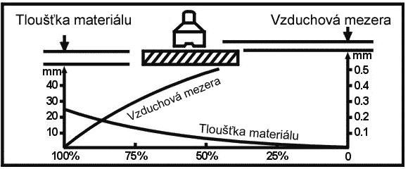 magnet_graf