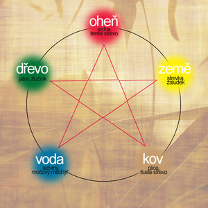 355-pentagram