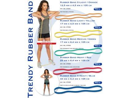 Cvičební guma velká Rubber Band