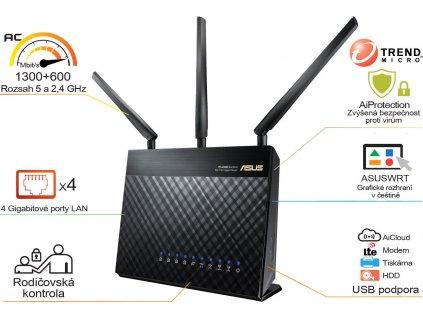 ASUS RT-AC68U - AC1900 Dual-B USB3.0 Gb