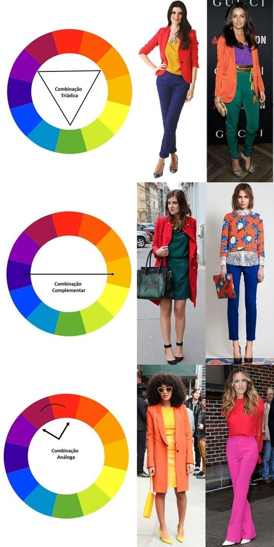 kombinovanie farieb, farebné kombinácie, ladenie farieb, ako kombinovať farby, farebné koleso