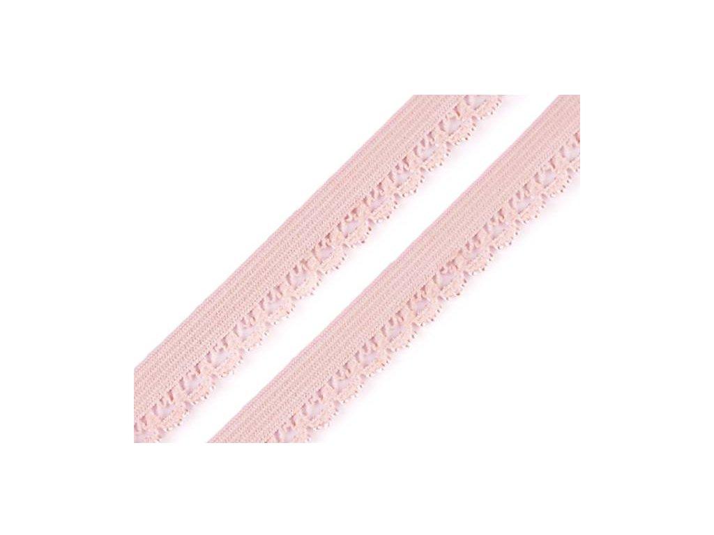 Guma plochá s krajkou 1,5cm - ružová