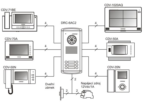 Schcéma zapojenia Commax 6