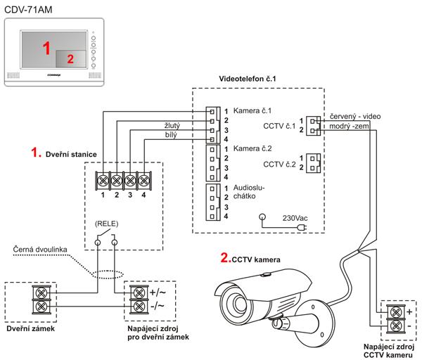 Schéma zapojenia Commax 4