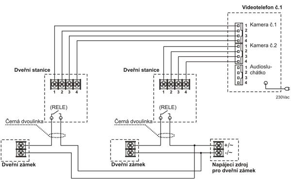 Schéma zpojenia Commax 5
