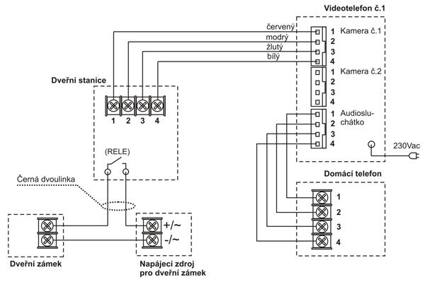 Schéma zapojenia Commax B