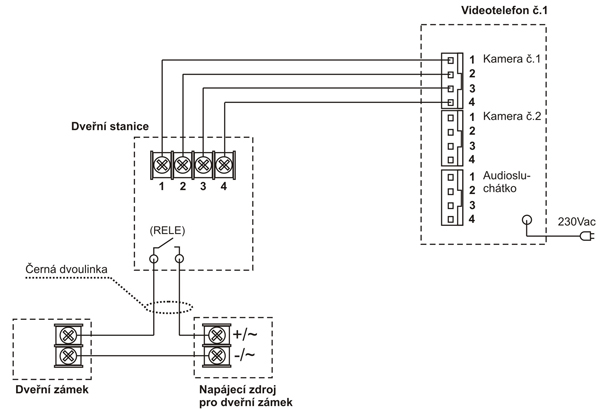 Schéma zapojenia  A
