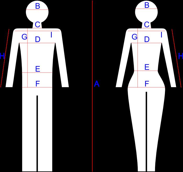 velikost-mz-postavy-1
