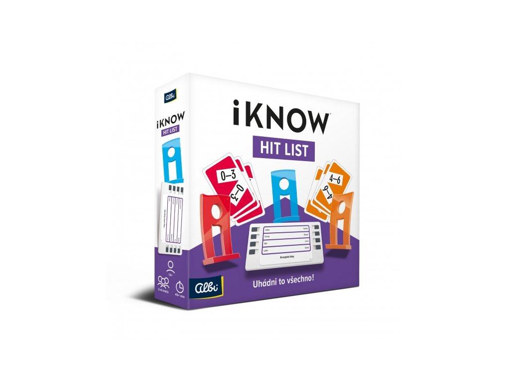 iKNOW: Hit List