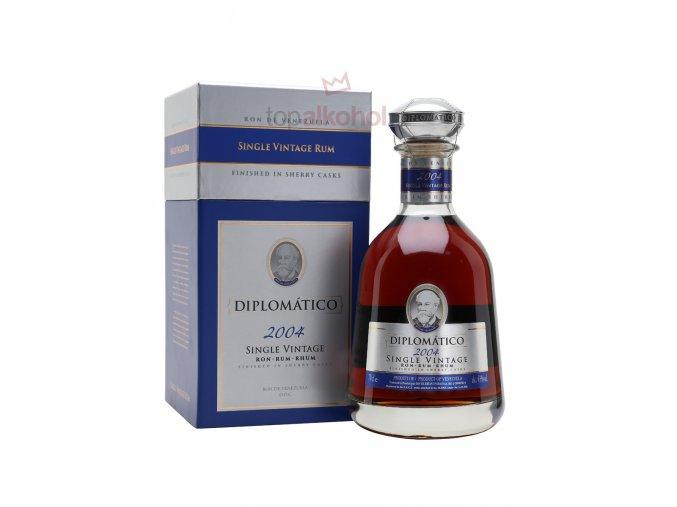 rum dip2004