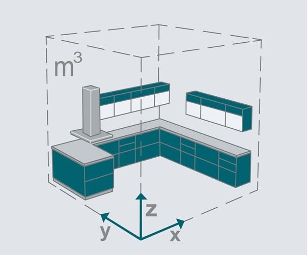 Výpočet výkonu akumulačních kamen podle velikosti místnosti