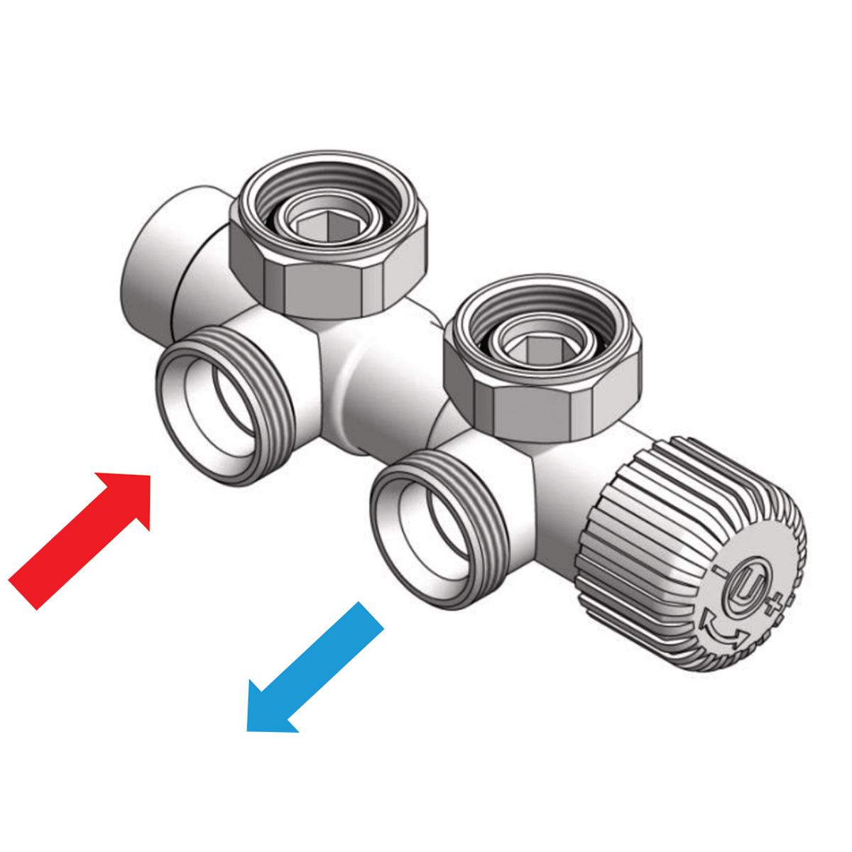 Termostaticky-ventil-twins-leve-pripojeni