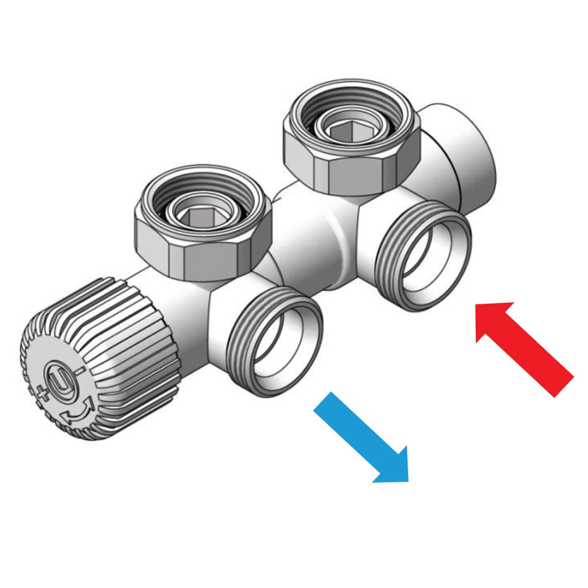 Termostaticky-ventil-twins-prave-pripojeni