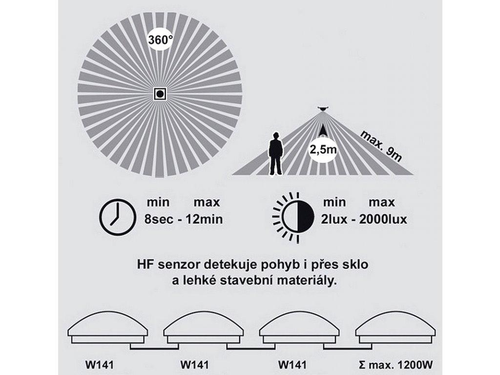 LED svítidlo VICTOR 25W s čidlem W141/LED-3000/4100