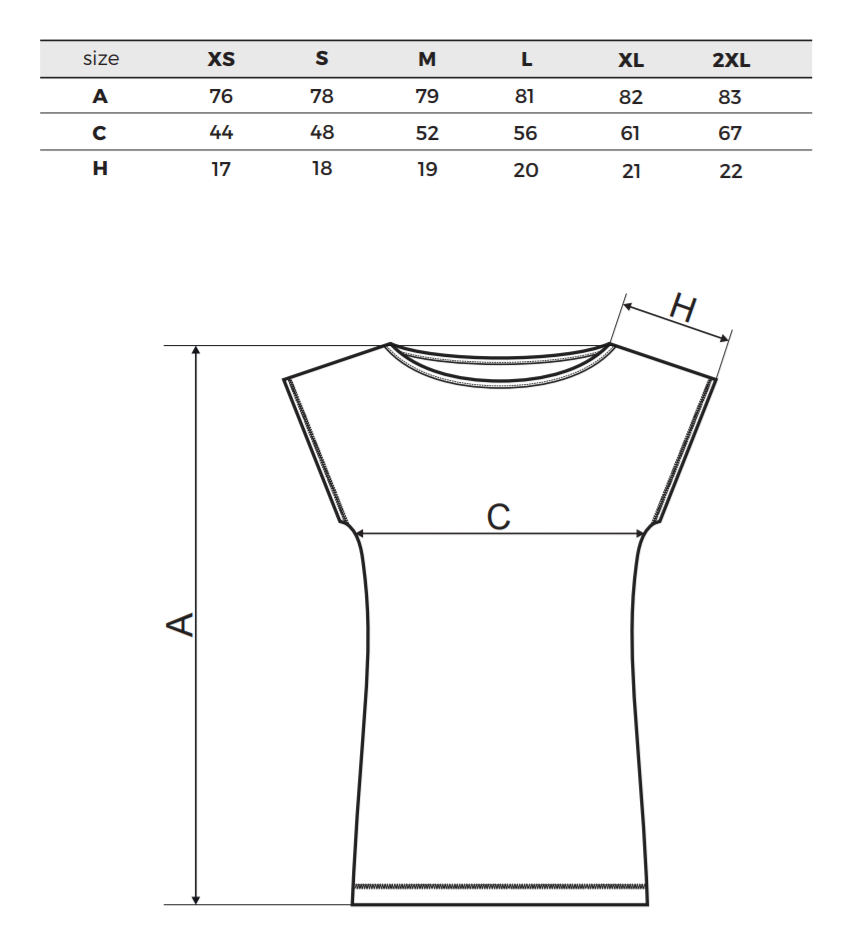Těhotenské šaty - tabulka velikostí