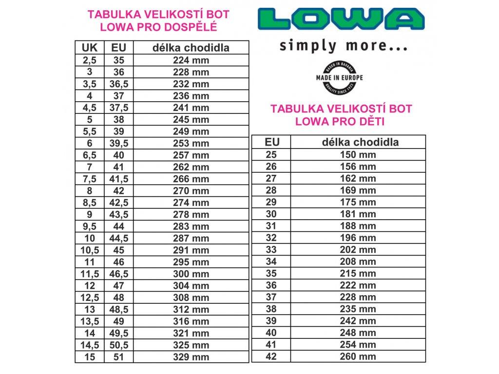 665a2398c5be https   www.topsport.cz znacka 30seven  0.8 https   www.topsport.cz ...