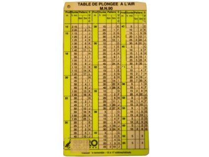 Dekompresní tabulky Spiro