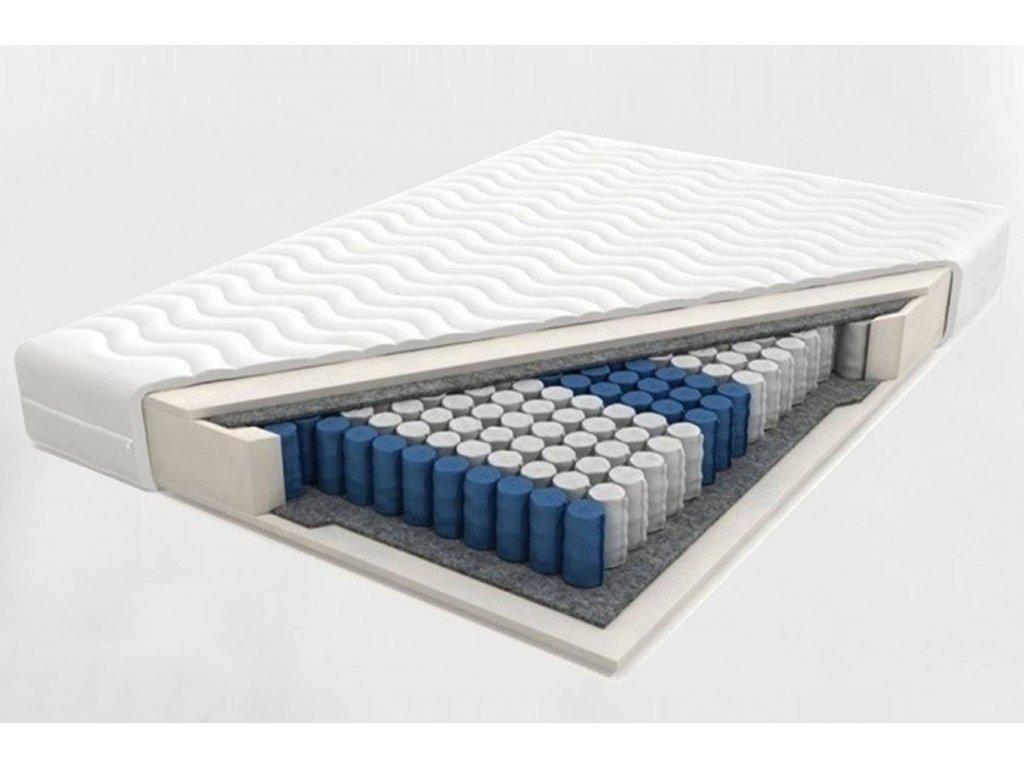 Taštičková matrace IMANUEL 200x200 cm