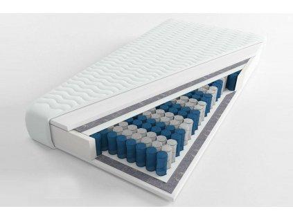 Taštičková matrace ARENDT 200x200 cm