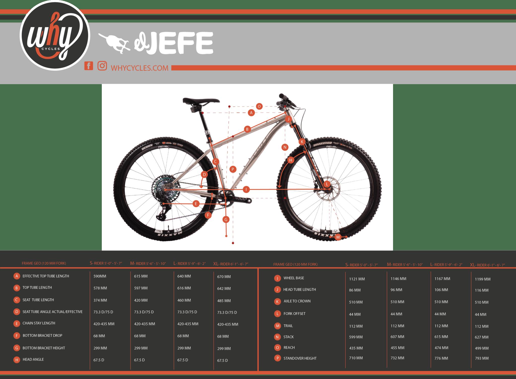 JEFE-Geo-Chart-1-2048x1504