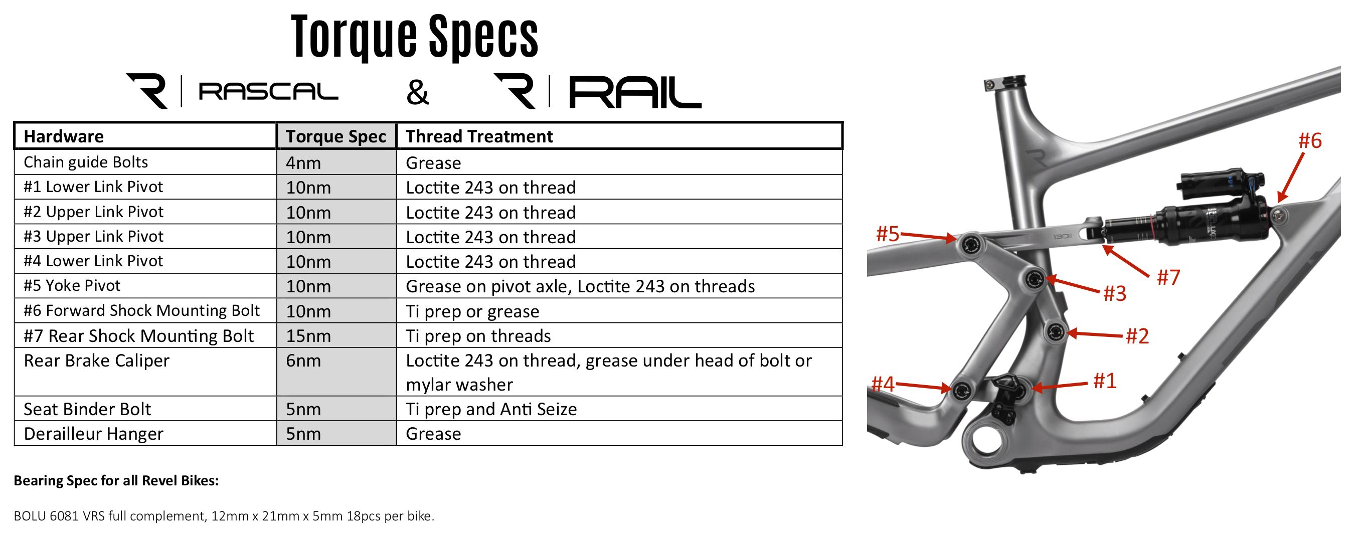 Rascal-and-Rail-Torque-Spec-copy