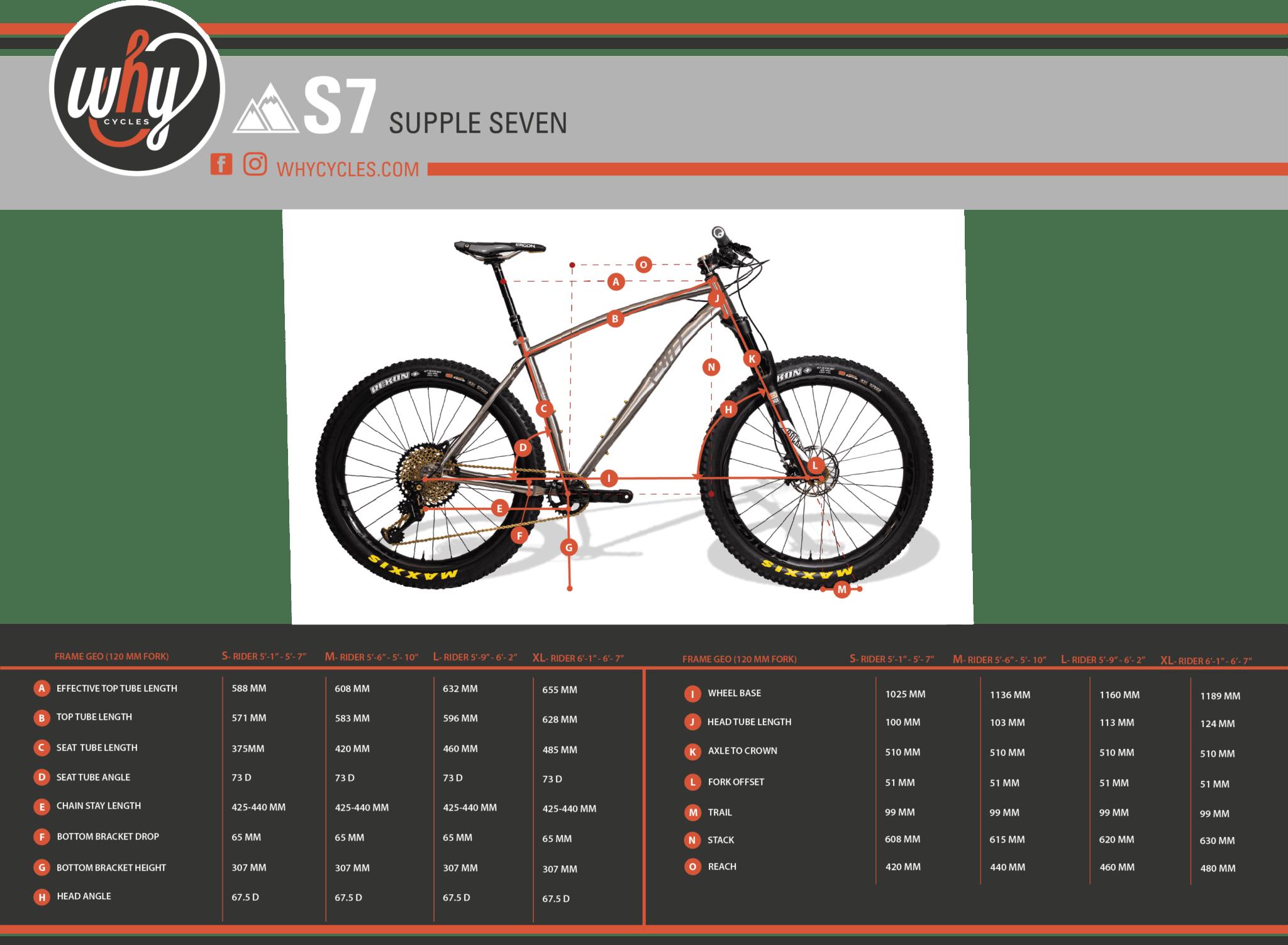 S7-V2-GEO-UPDATE-2048x1504
