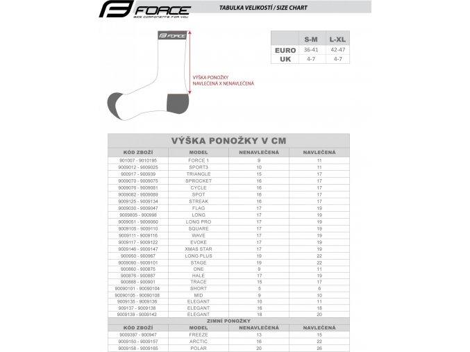 ponožky FORCE CYCLE, žluté