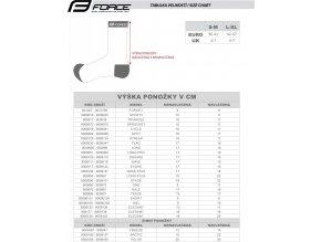 ponožky FORCE STREAK, modro-tyrkysové