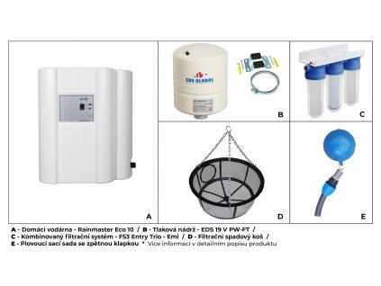 Energeticky úsporná sada pro nádrže a řady Atlanta, Atlantis, Aqua, Clearo, Eco line, Globo line, Profi, RNSK, Smart