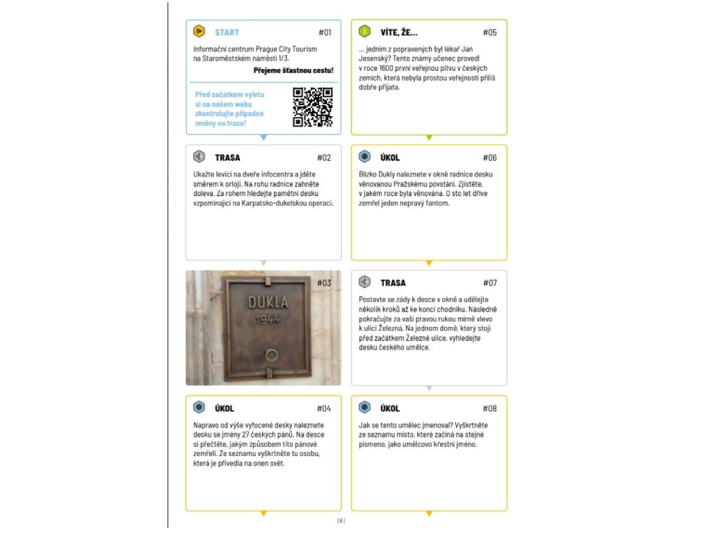 Praha 1 076 titulka