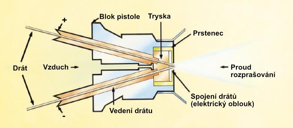Arc_Spray_diagram