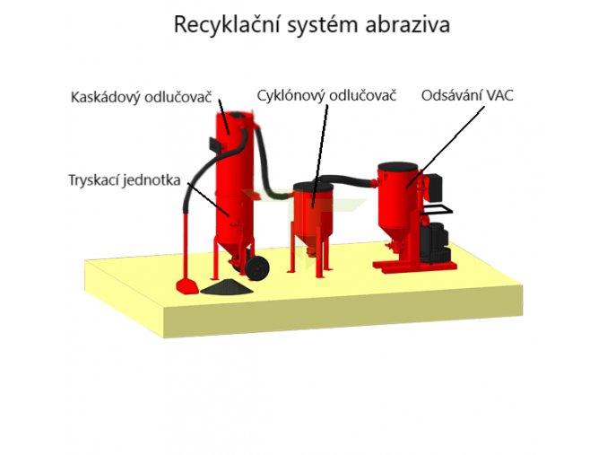 Pískovací stroj Blastcor  BM-100 RC