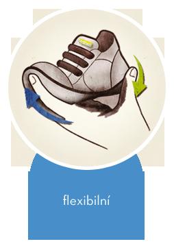 flexibilná