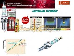 Denso Iridium Power IQ27 zapalovací svíčka DENSO