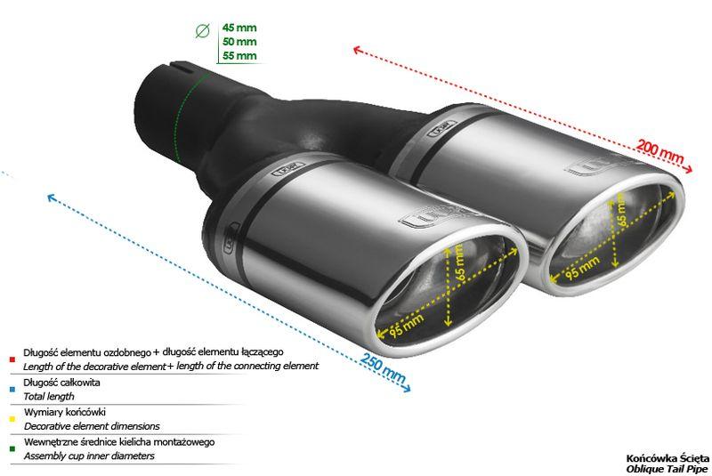 ULTER SPORT Koncovka výfuku 2x95x65 mm N2-10-1*