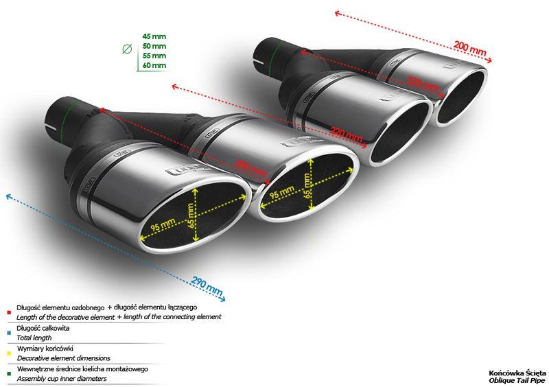 ULTER SPORT Koncovka výfuku 2x95x65 mm, levá N2-57L*