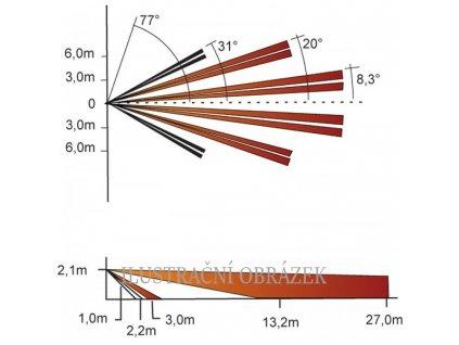 Čočka LR2