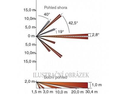 Čočka LR4