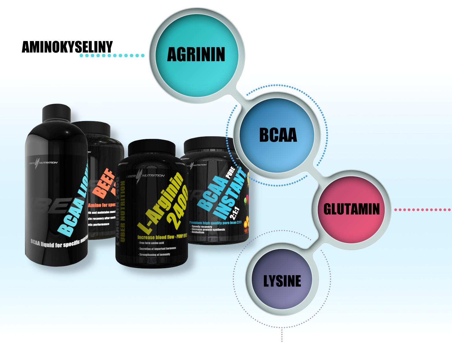 Aminokyseliny - základný prehlad